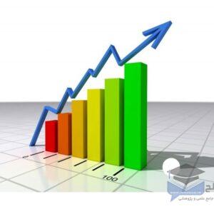 مدیریت سود واقعی در بورس