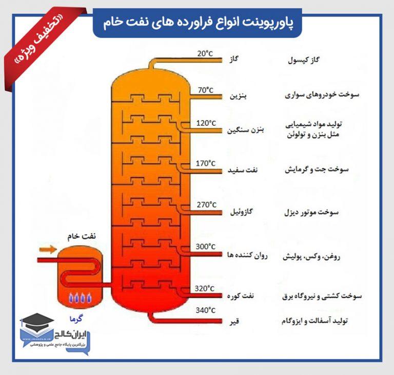 انواع فراورده های نفت خام و موارد مصرف آنها