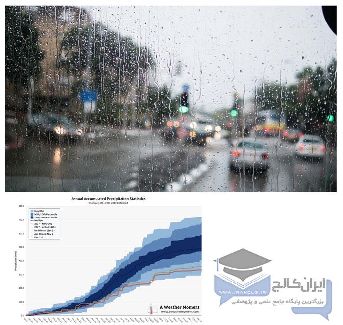 میزان بارندگی