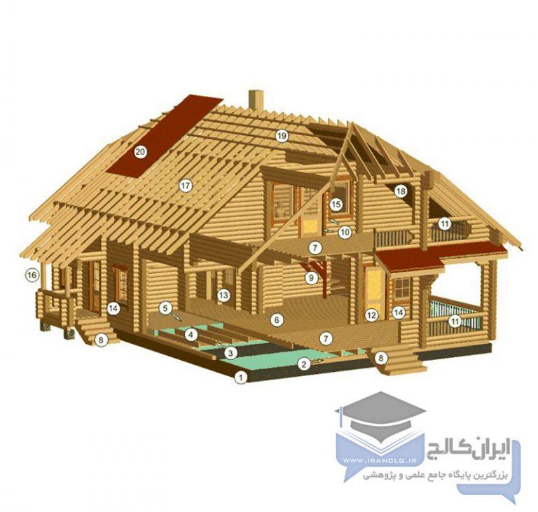 سازه چوبی