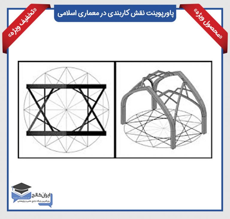 دانلود پاورپوینت نقش کاربندی در معماری اسلامی