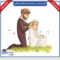 دانلود پایان نامه دینداری در رضایتمندی و سازگاری زناشویی